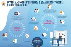 организация-учебного-процесса